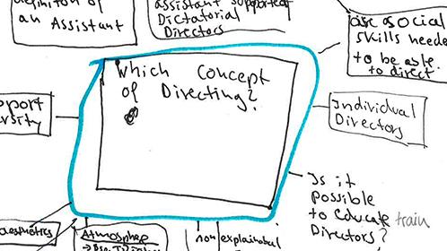 Eine Skizze von Nele Jahnke zum Text »Wie denke ich über Theater?«